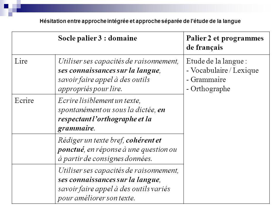 Palier 2 et programmes de français Lire
