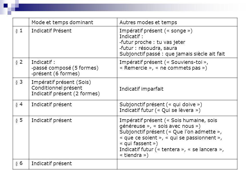 Mode et temps dominant Autres modes et temps. § 1. Indicatif Présent. Impératif présent (« songe »)