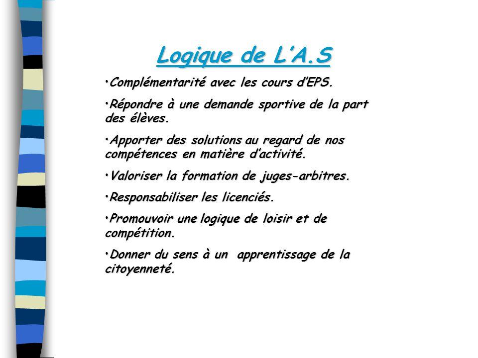 Logique de L'A.S Complémentarité avec les cours d'EPS.