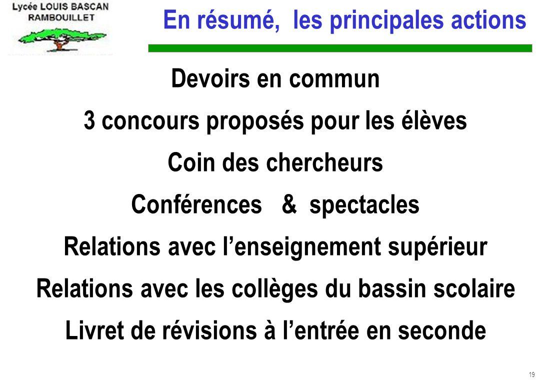 3 concours proposés pour les élèves Coin des chercheurs