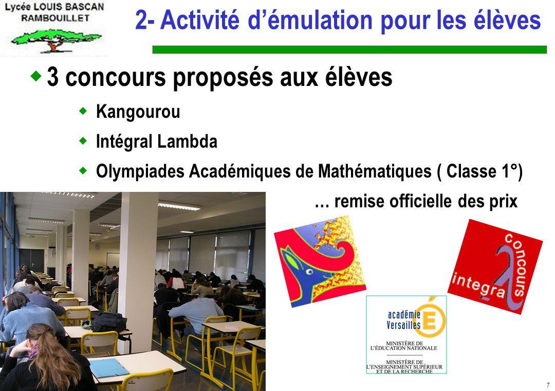 2- Activité d'émulation pour les élèves