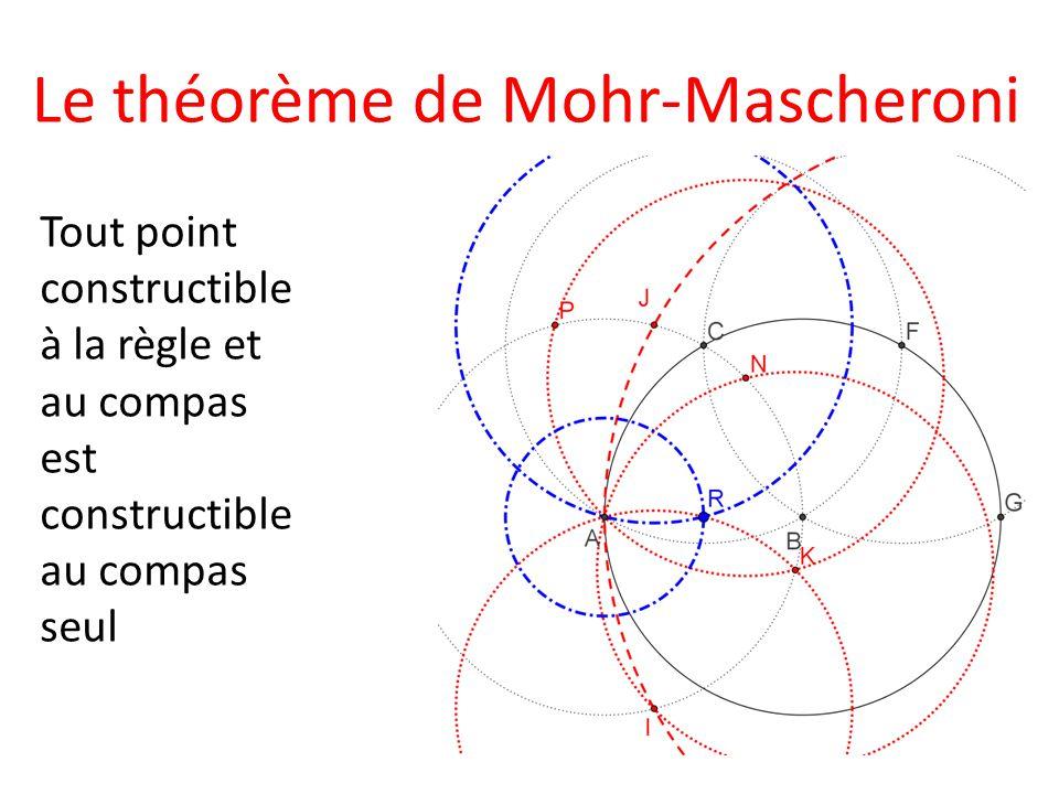 Le théorème de Mohr-Mascheroni
