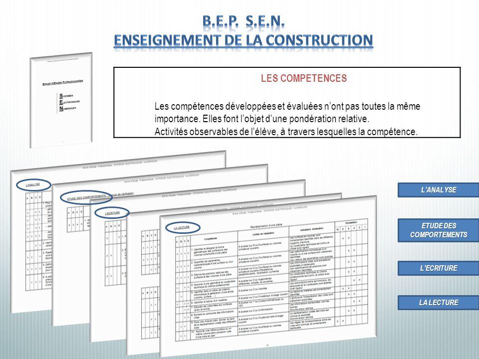 ENSEIGNEMENT DE LA CONSTRUCTION ETUDE DES COMPORTEMENTS