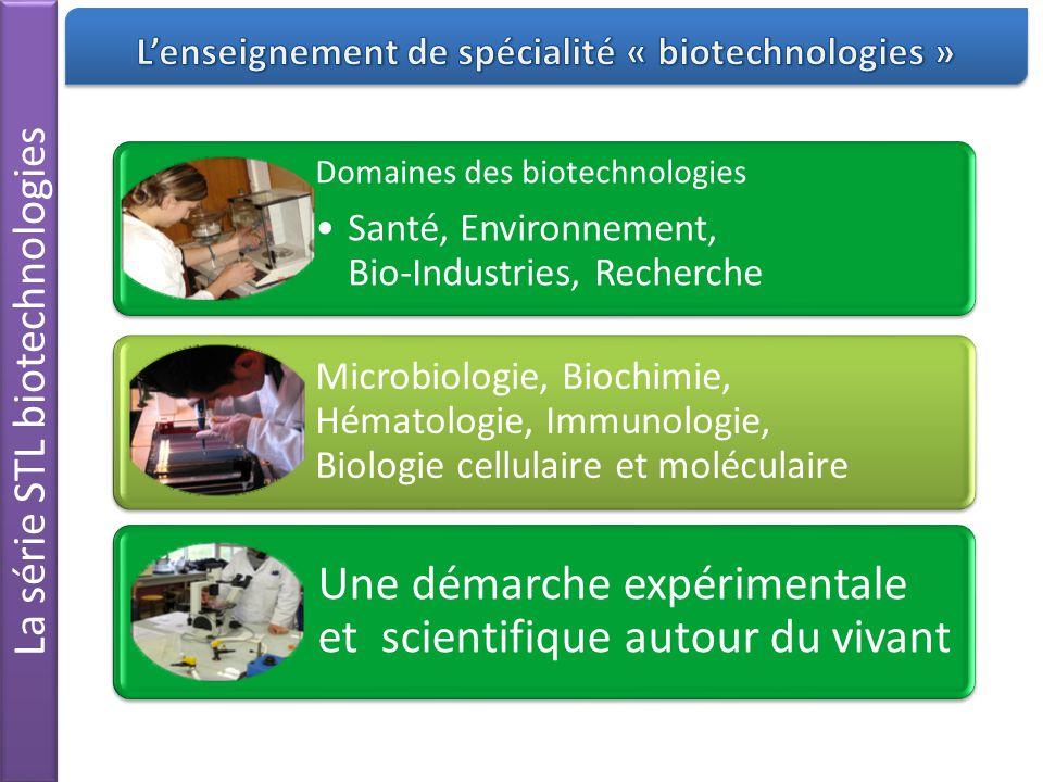 L'enseignement de spécialité « biotechnologies »