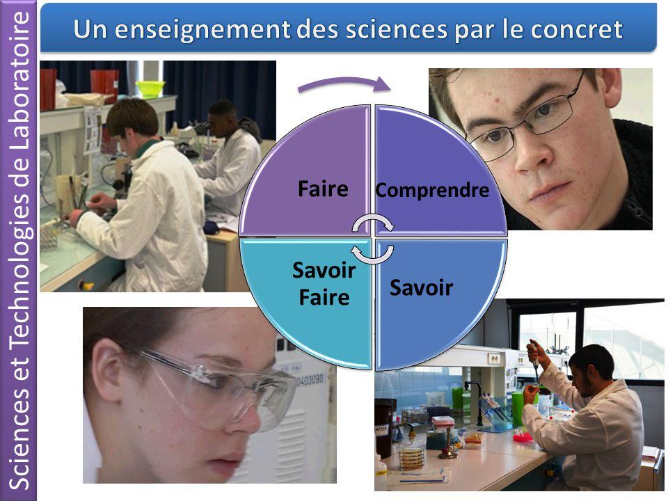 Un enseignement des sciences par le concret