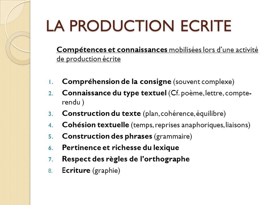 LA PRODUCTION ECRITE Compétences et connaissances mobilisées lors d'une activité de production écrite.