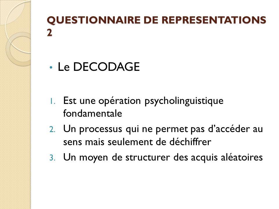 QUESTIONNAIRE DE REPRESENTATIONS 2