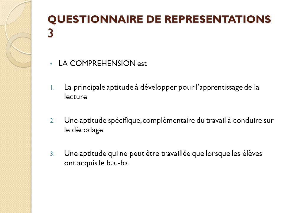 QUESTIONNAIRE DE REPRESENTATIONS 3