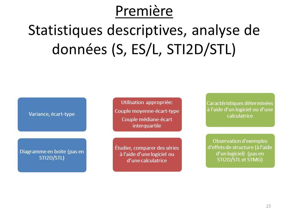 Première Statistiques descriptives, analyse de données (S, ES/L, STI2D/STL)