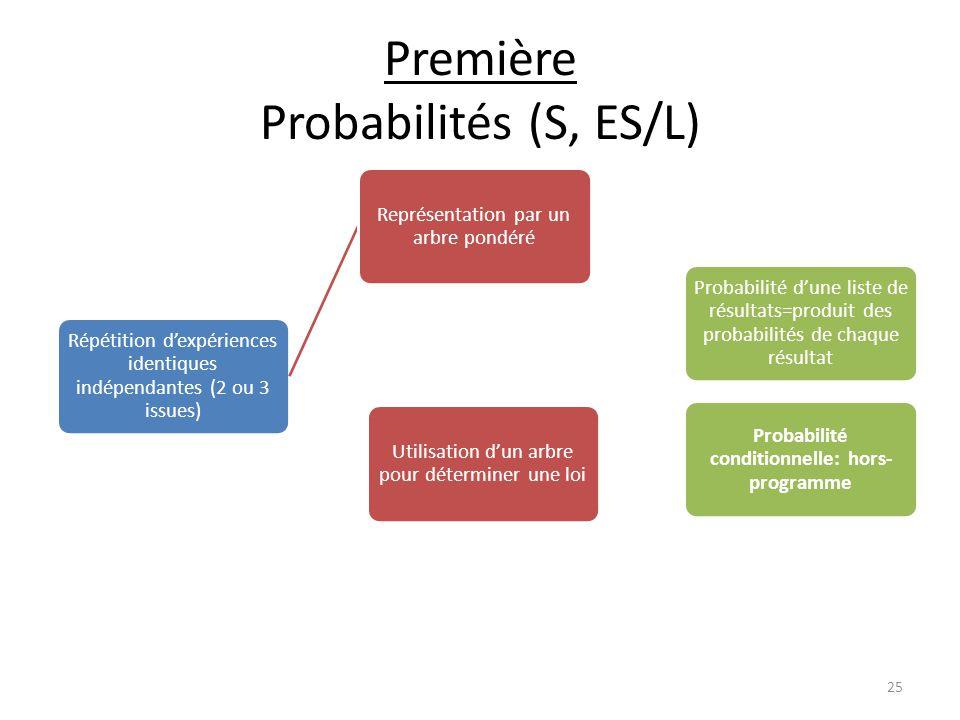 Première Probabilités (S, ES/L)