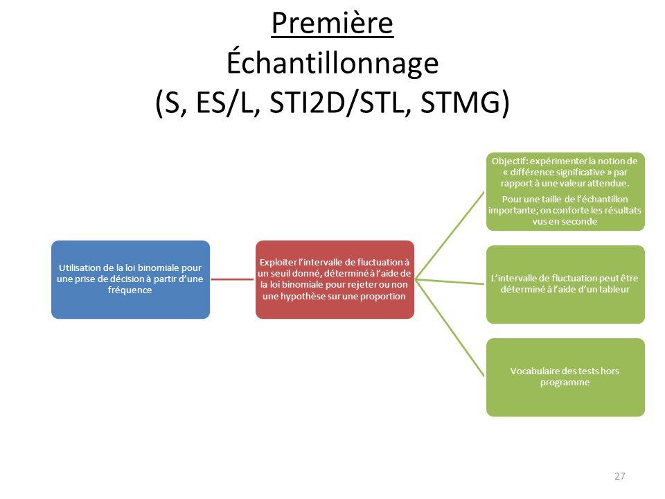 Première Échantillonnage (S, ES/L, STI2D/STL, STMG)