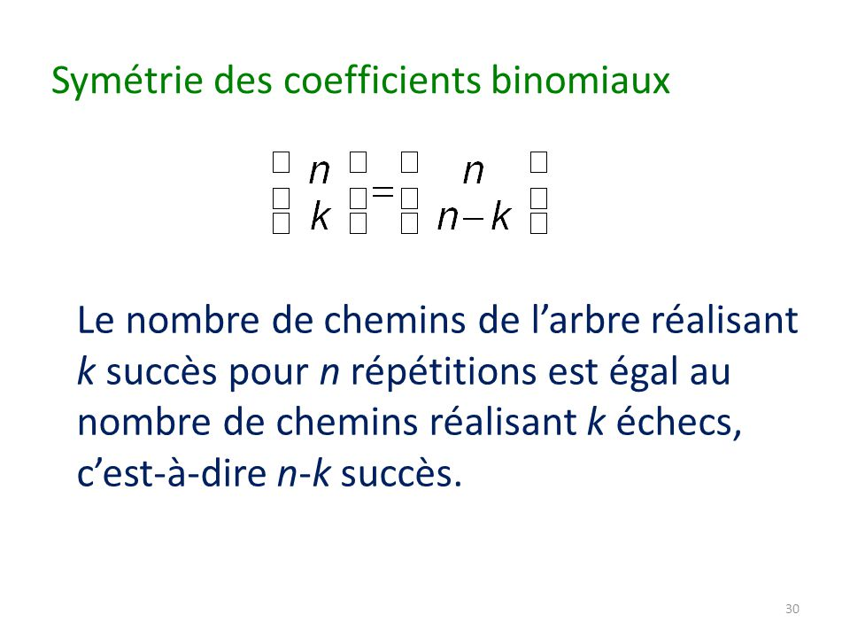 Symétrie des coefficients binomiaux