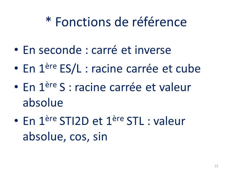 * Fonctions de référence