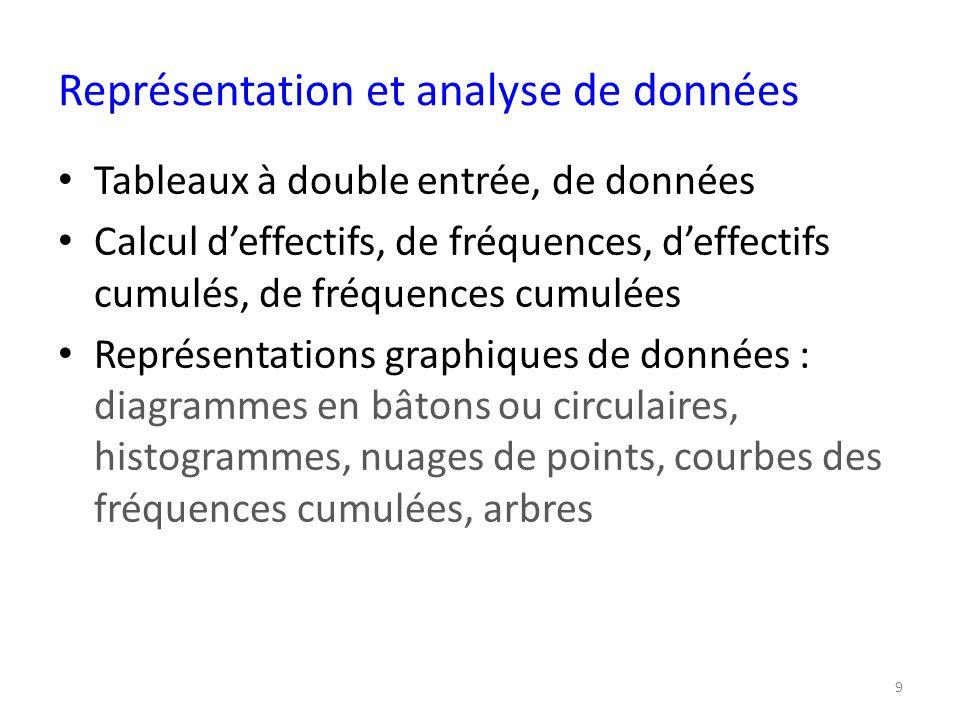 Représentation et analyse de données