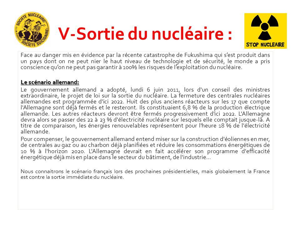 V-Sortie du nucléaire :