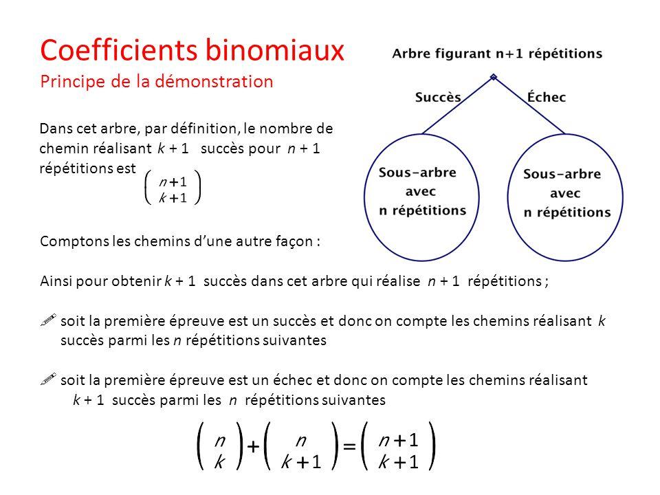 Coefficients binomiaux Principe de la démonstration