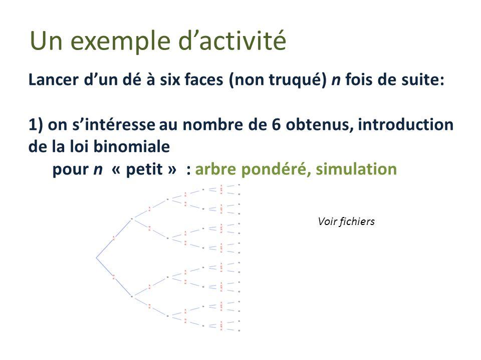 Un exemple d'activité Lancer d'un dé à six faces (non truqué) n fois de suite: