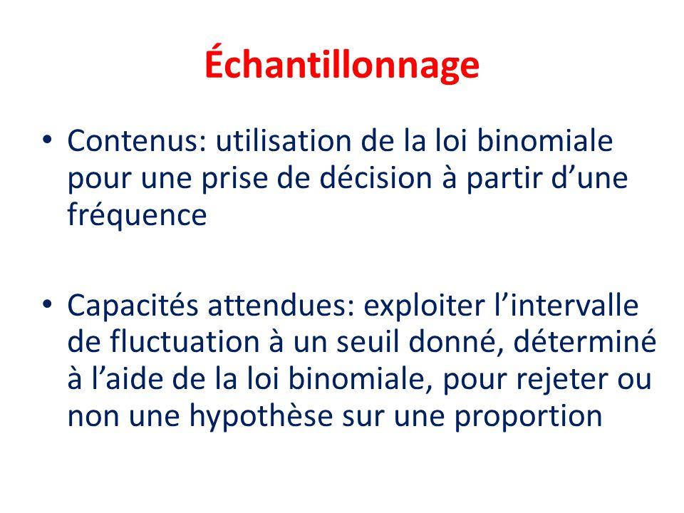 Échantillonnage Contenus: utilisation de la loi binomiale pour une prise de décision à partir d'une fréquence.