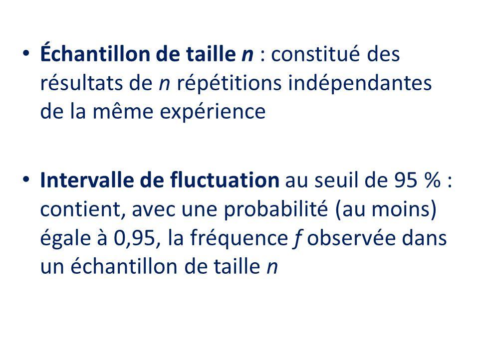 Échantillon de taille n : constitué des résultats de n répétitions indépendantes de la même expérience