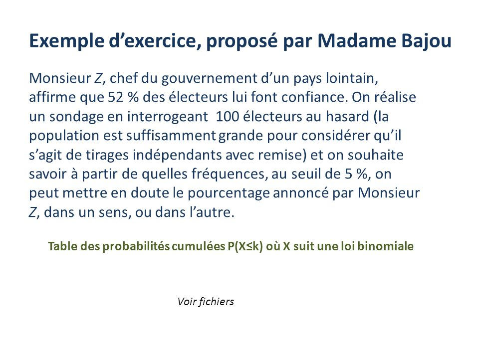 Exemple d'exercice, proposé par Madame Bajou