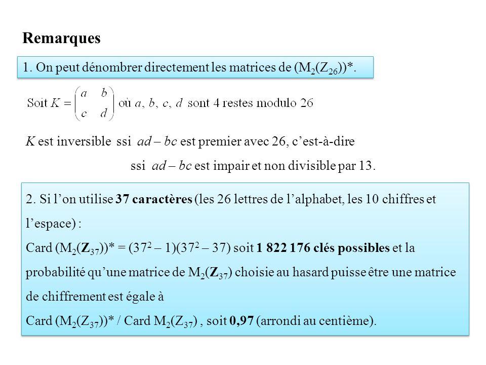 Remarques 1. On peut dénombrer directement les matrices de (M2(Z26))*.