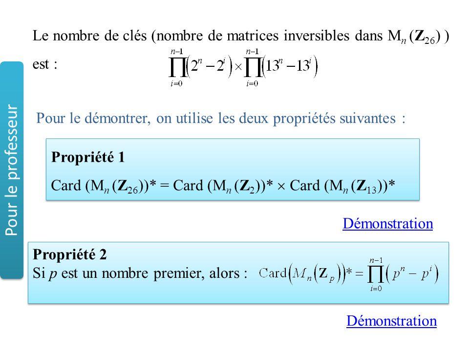 Le nombre de clés (nombre de matrices inversibles dans Mn (Z26) ) est :