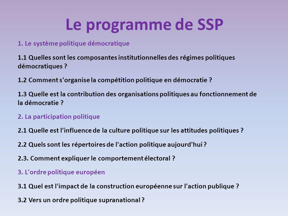 Le programme de SSP 1. Le système politique démocratique