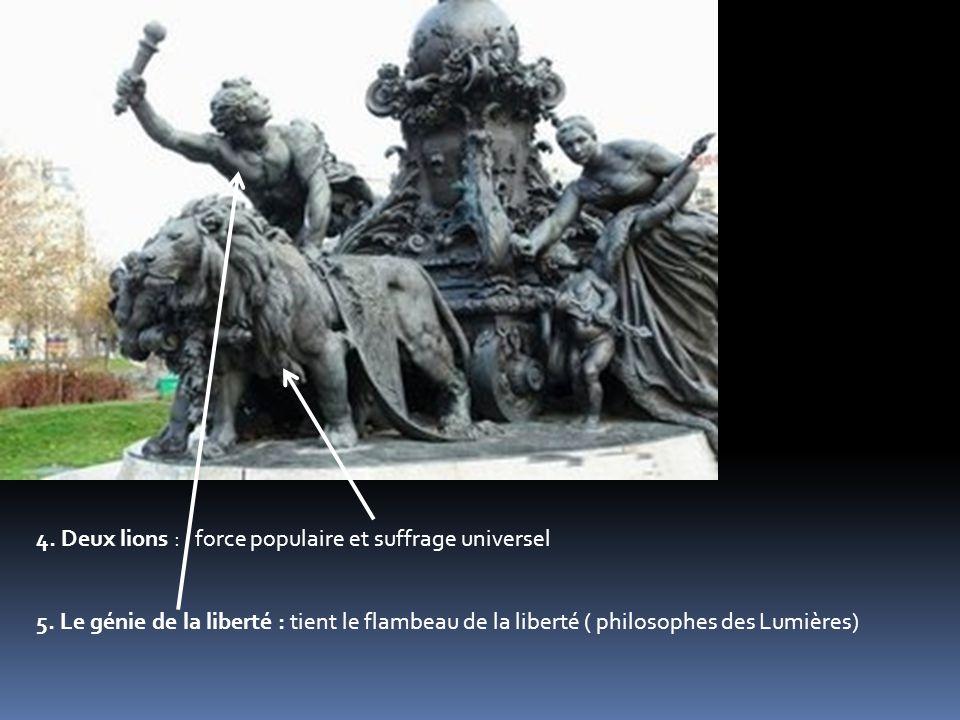 4. Deux lions : force populaire et suffrage universel