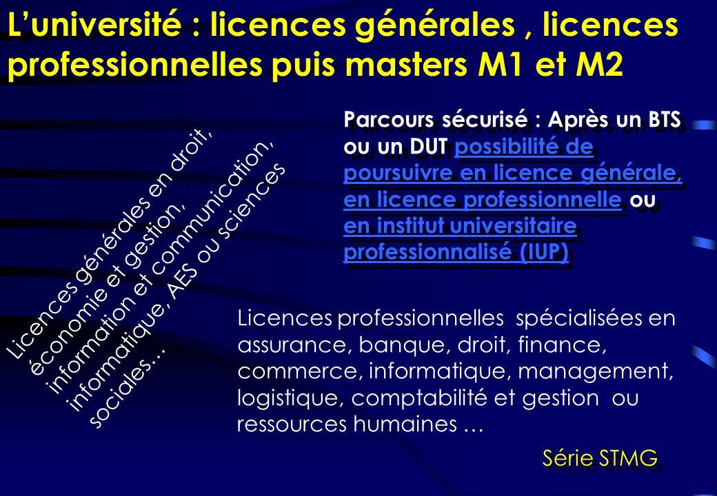 L'université : licences générales , licences professionnelles puis masters M1 et M2