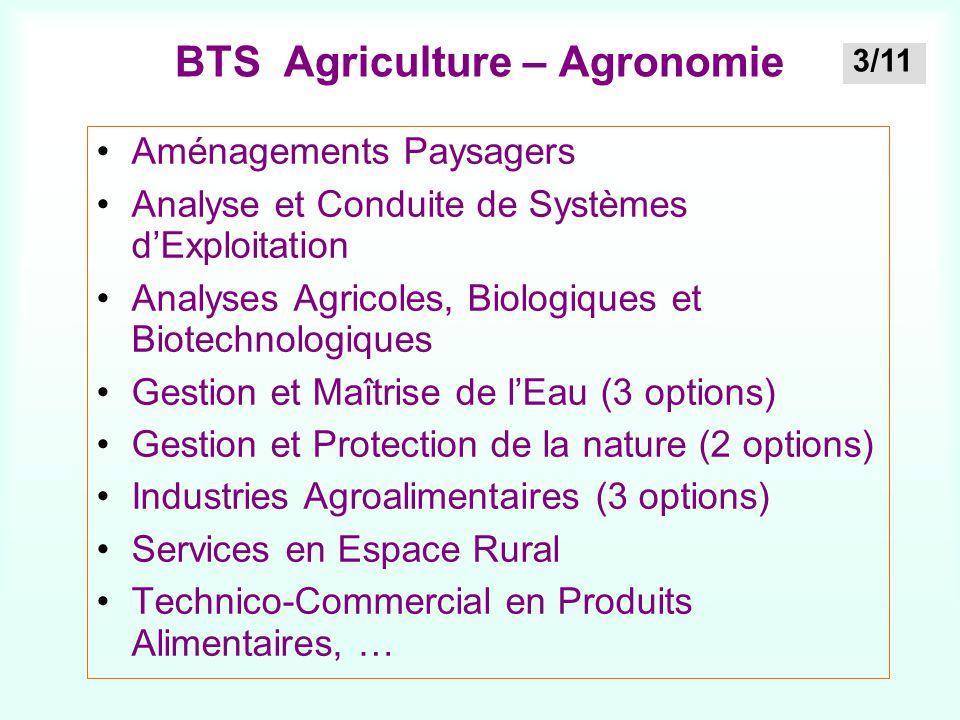 BTS Agriculture – Agronomie