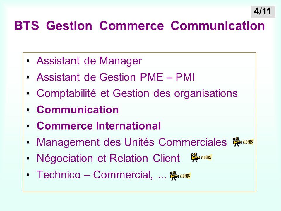 BTS Gestion Commerce Communication