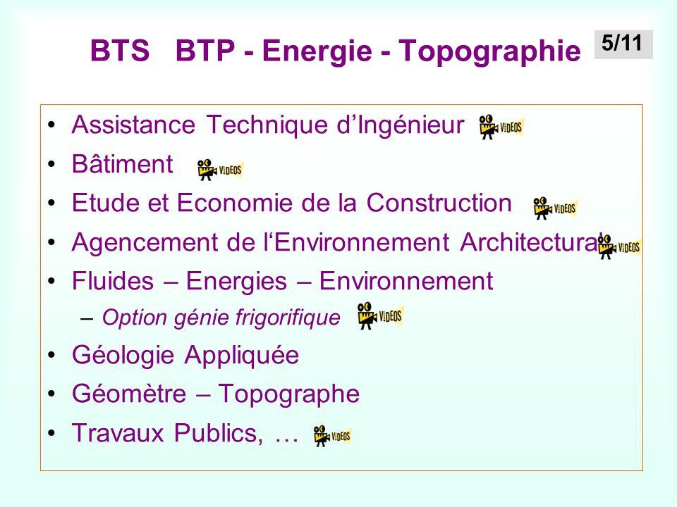 BTS BTP - Energie - Topographie