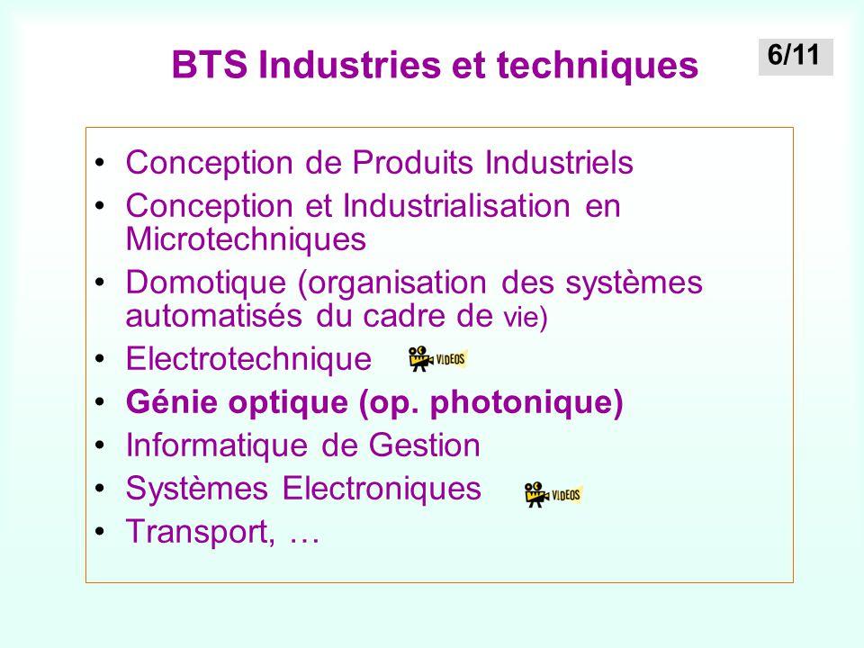 BTS Industries et techniques