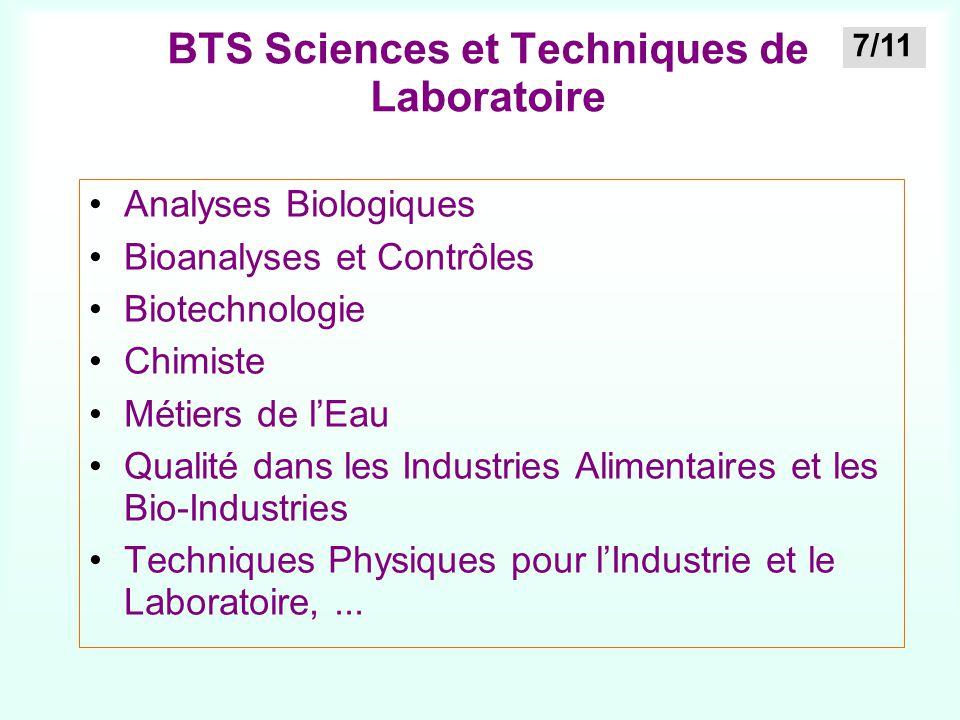 BTS Sciences et Techniques de Laboratoire