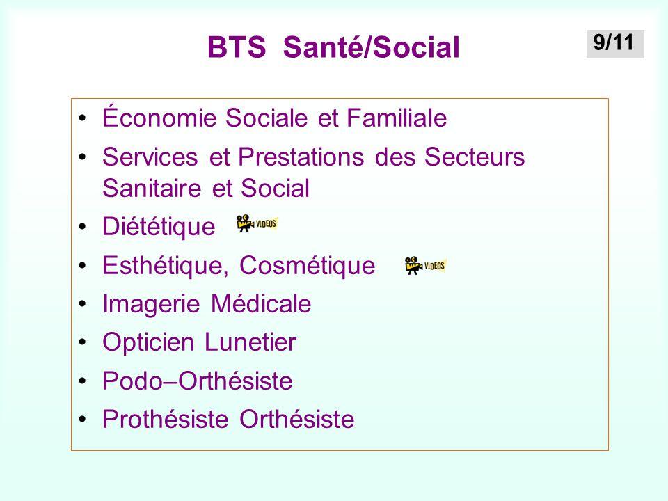 BTS Santé/Social Économie Sociale et Familiale