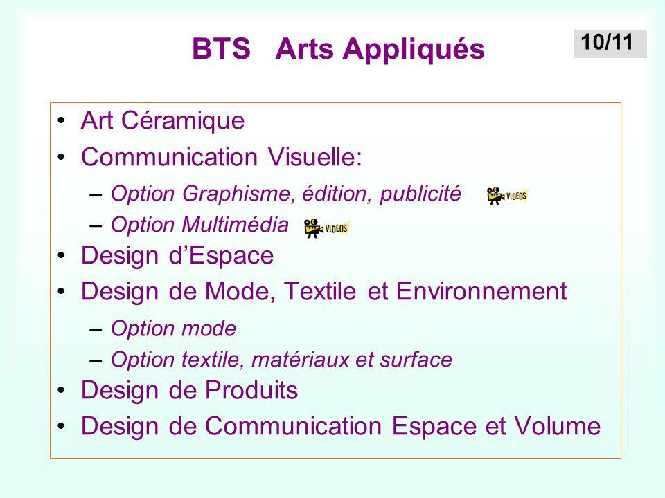 BTS Arts Appliqués Art Céramique Communication Visuelle: