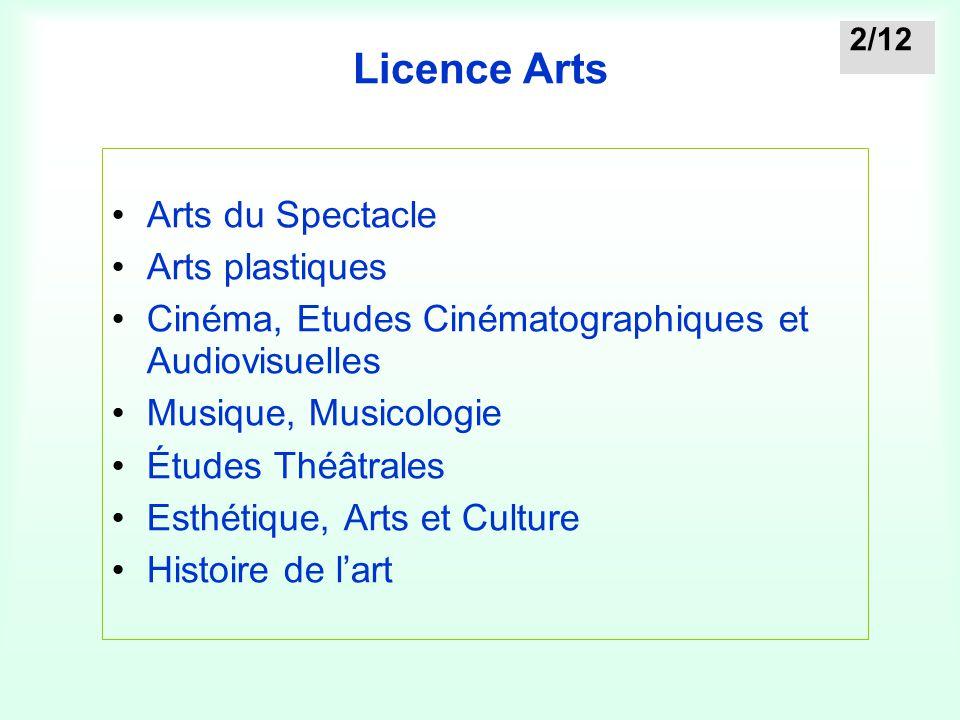 Licence Arts Arts du Spectacle Arts plastiques