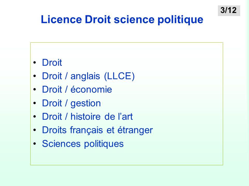 Licence Droit science politique