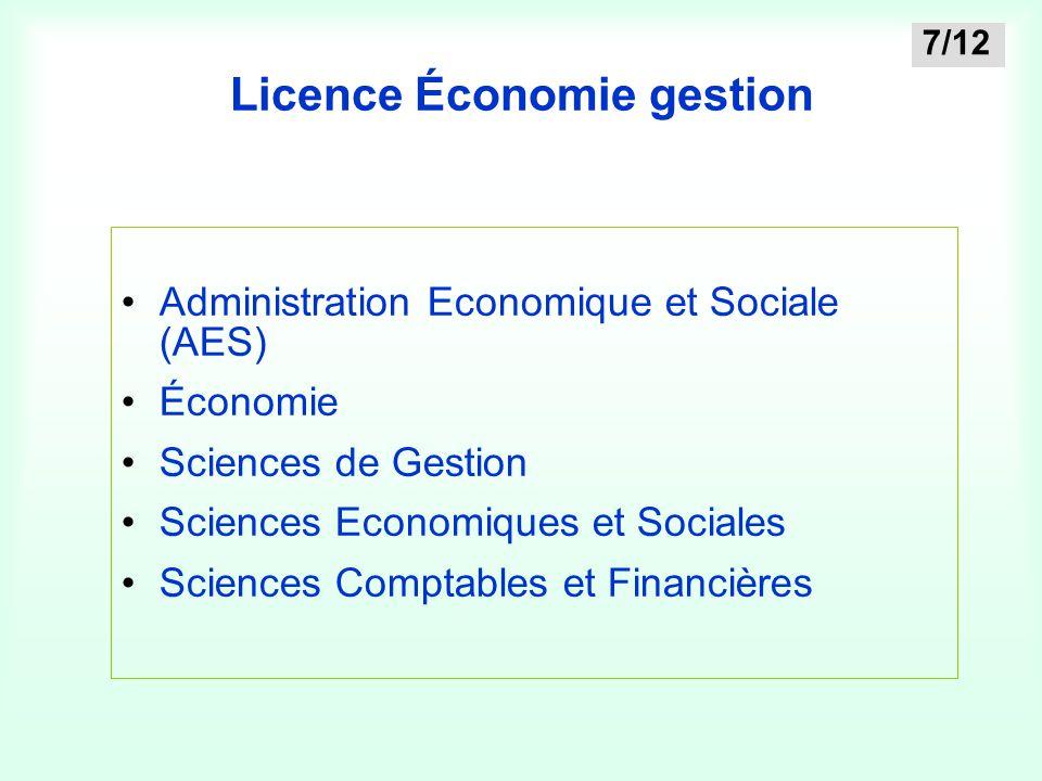 Licence Économie gestion
