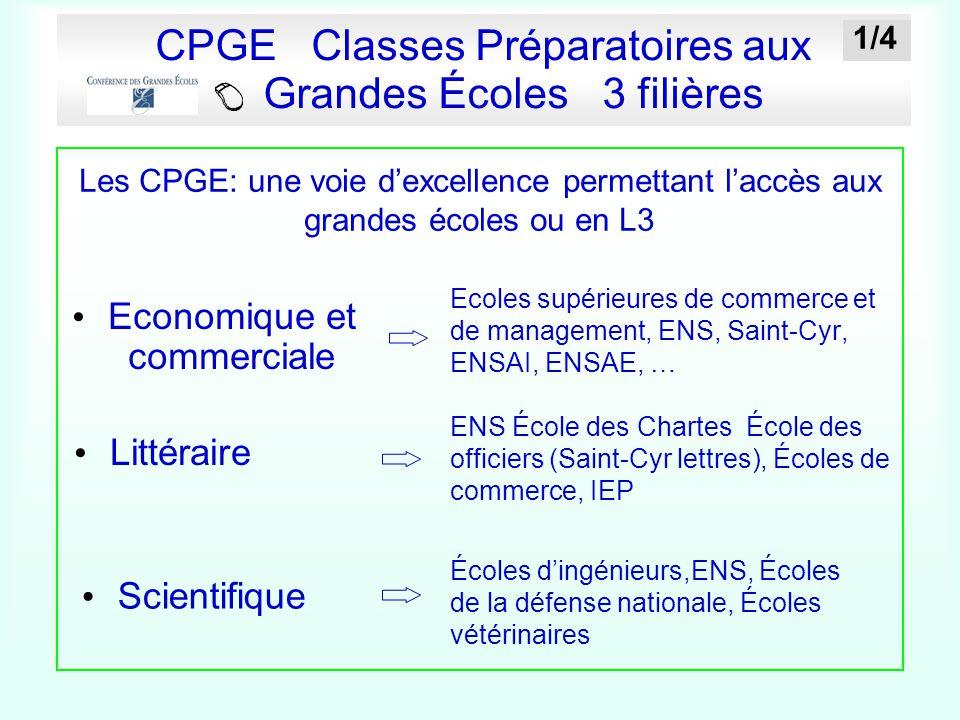 CPGE Classes Préparatoires aux Grandes Écoles 3 filières