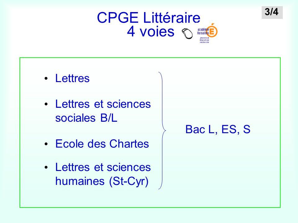 CPGE Littéraire 4 voies Bac L, ES, S Lettres