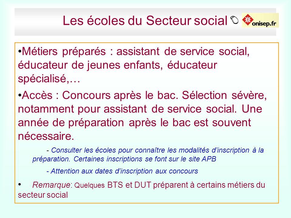 Les écoles du Secteur social