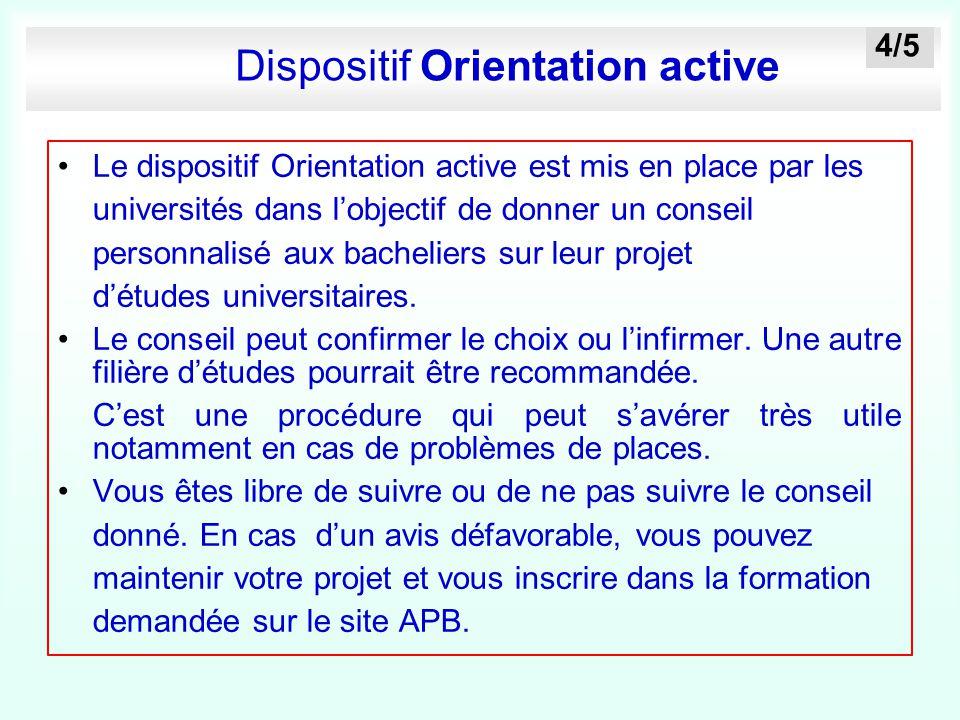 Dispositif Orientation active