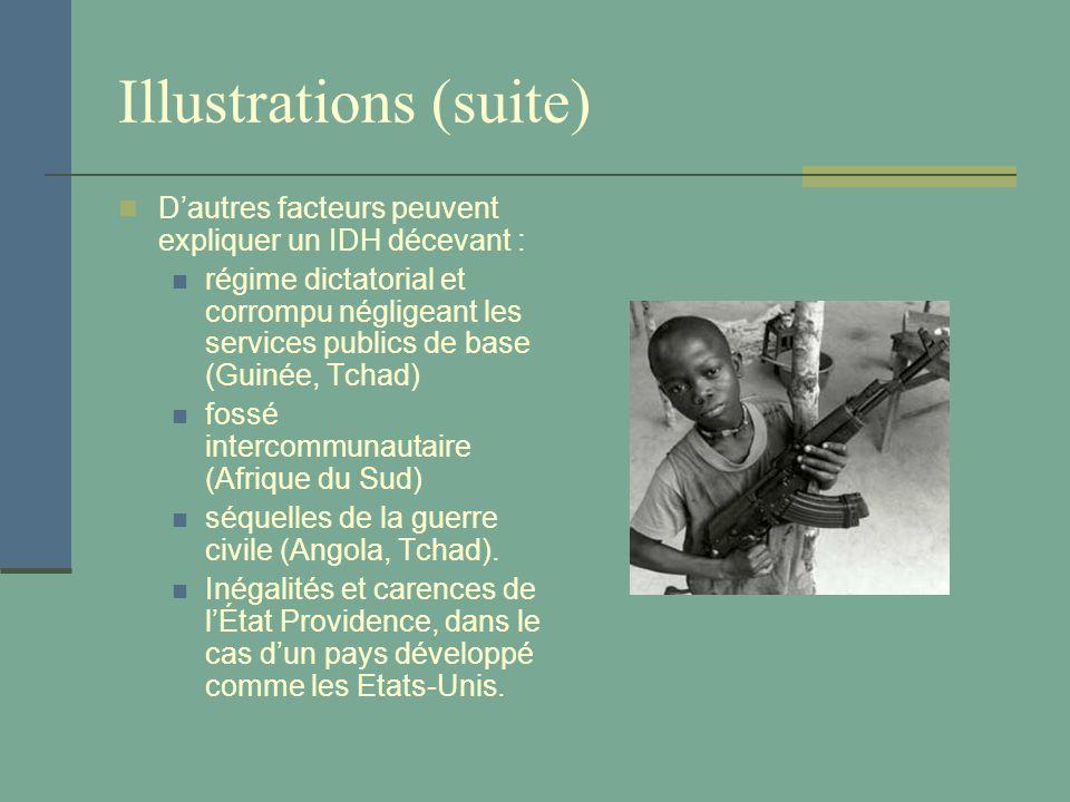 Illustrations (suite)
