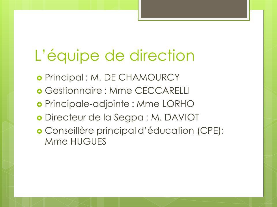 L'équipe de direction Principal : M. DE CHAMOURCY