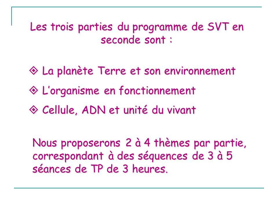Les trois parties du programme de SVT en seconde sont :