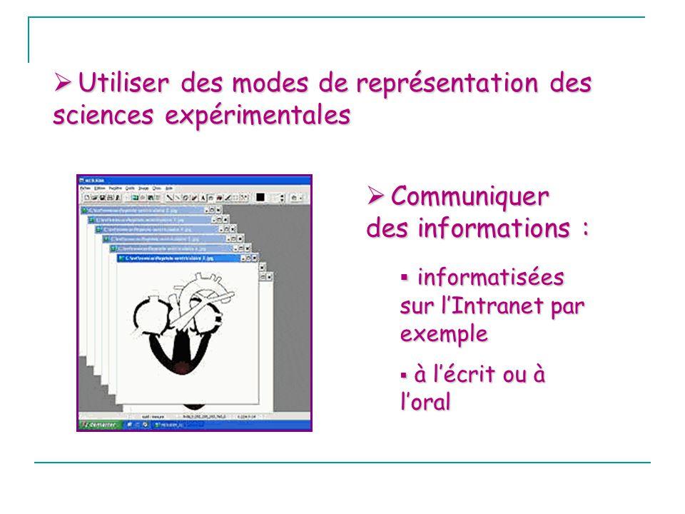 Utiliser des modes de représentation des sciences expérimentales