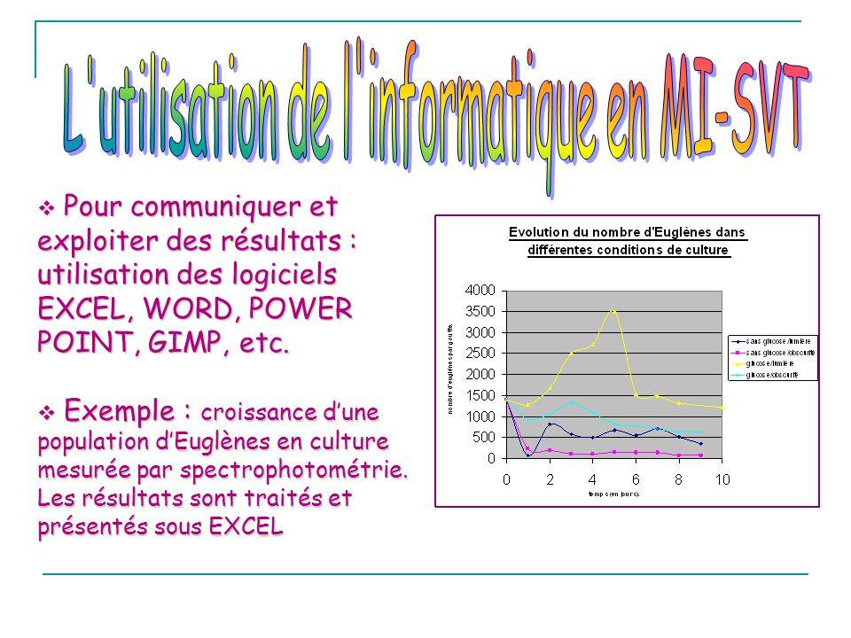 L utilisation de l informatique en MI-SVT