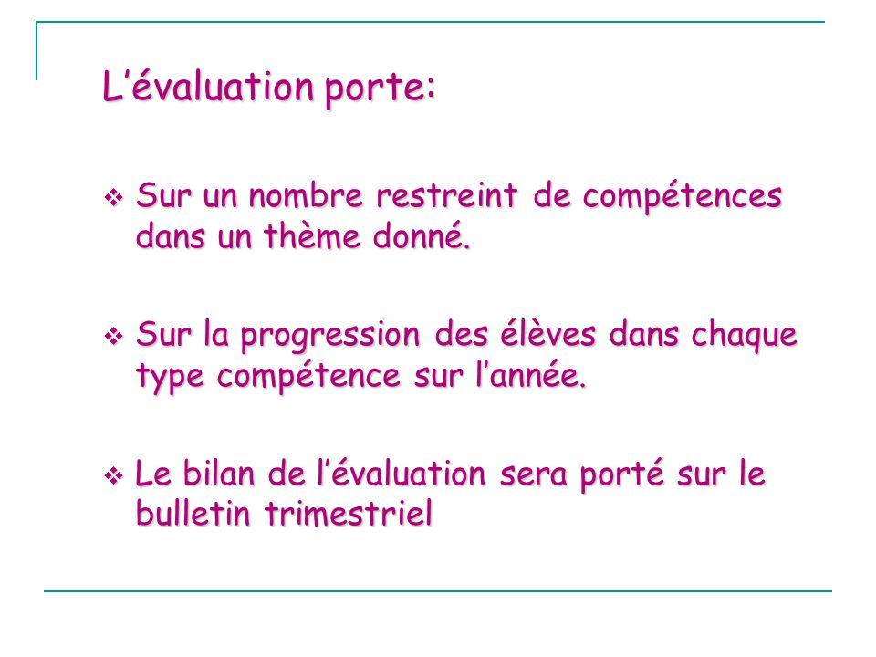 L'évaluation porte: Sur un nombre restreint de compétences dans un thème donné.