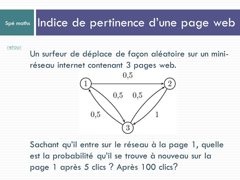 Indice de pertinence d'une page web